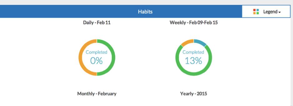 goalmap - habits
